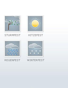Hervorragend Wetterfest